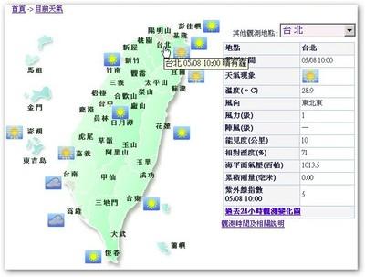 以台北來說,氣象觀測中說明,現在的天氣是「晴有靄」,能見度為 10 km,那表示天候狀況可能是 以下的情形。